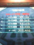 Tirikai_r3_result