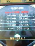R6_result