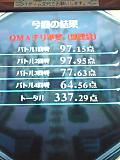 Tiri_19_result