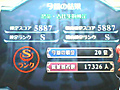 Kousin_score