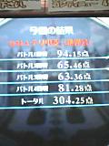 Tirikai_27_result
