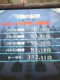 Tirikai_28_result
