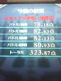 Tirikai_35_result
