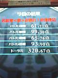 Tiri_43_result