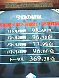 Tiri_44_result