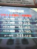 Tirikai_46_result