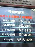 Tirikai_47_result