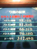 Tirikai_54_result